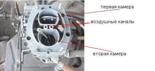 Как почистить карбюратор ВАЗ-2109 своими руками: пошаговая видеоинструкция