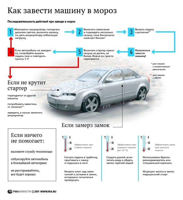 Как завести ВАЗ-2112 в мороз самостоятельно: видеоинструкция
