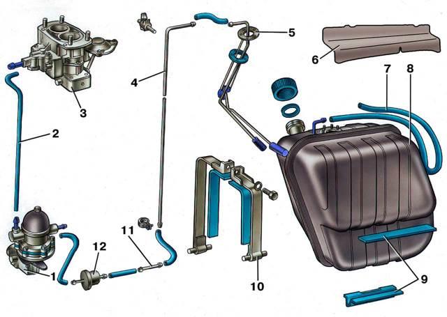 Не заводится ВАЗ-2107 карбюратор: причины, ремонт